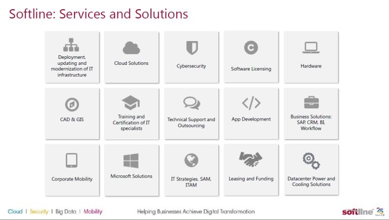 Softline: Services and Solutions