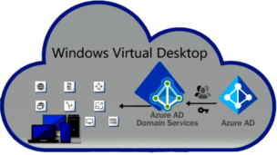 azure windows vitrual desktop